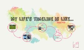 My life's timeline is like...
