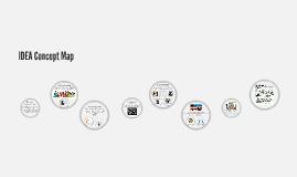 IDEA Concept Map