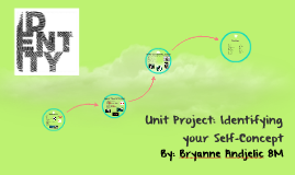 Unit Project: Identifying your Self-Concept