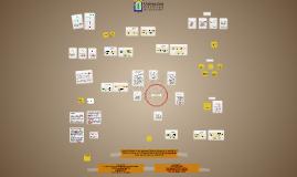 Copy of Caracterización de los procesos fundamentales de la gestión