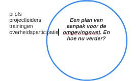 Een plan van aanpak voor de omgevingswet. En hoe nu ver