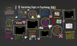 HHS4U: Parenting Styles