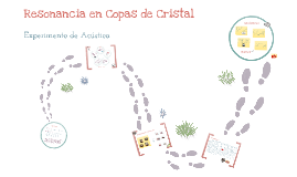 Copy of Resonancia en Copa de Cristal