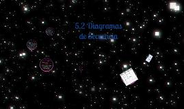 5.2 Diagramas de Secuencia