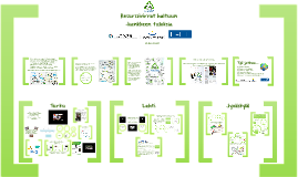 Copy of Resurssivirrat haltuun -hankkeen tuloksia