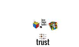 Copy of Trust = Faith?
