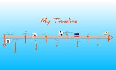 Timeline of Divyesh