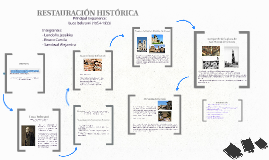 Copy of RESTAURACIÓN HISTÓRICA