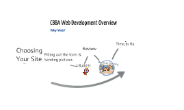 CBBA Why Web Website Intro