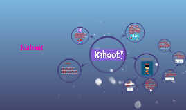 Che cos'è Kahoot