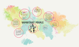 Important People By: Megan Hawkins