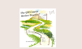 Process of a QM Recognized Review