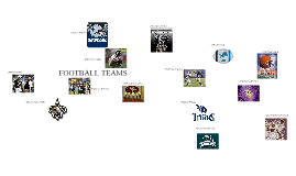 Copy of FOOTBALL TEAMS