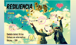Copy of RESILIENCIA