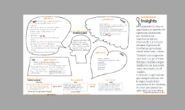 Copy of Copy of DTAL. Leticia Britos. Castellano - Empathy Map template