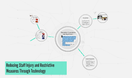 Reducing Staff Injury and Restrictive Measures Through Techn