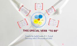 This special verb 'to be'