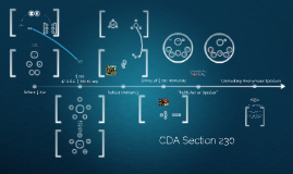 CDA Section 230