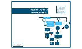 Copy of [Física] Leyes de La Termodinamica