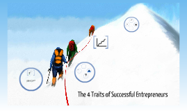 The Four Traits of Successful Entrepreneurs