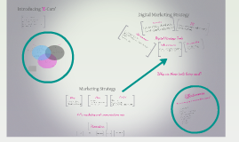 Copy of Digital Marketing Strategy