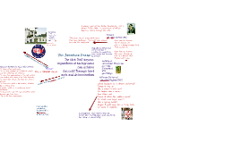 American Dream Mindmap