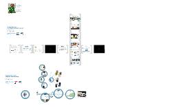 Projektstart Happylab Salzburg
