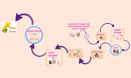Copy of Maduración fisiológica del sistema digestivo, nervioso e híg