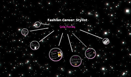 Fashion Merchandising: Career Presentation