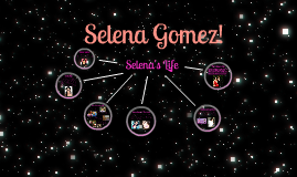 Copy of Selena Gomez!:-)