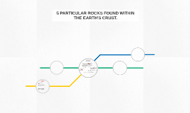5 PARTICULAR ROCKS FOUND WITHIN THE EART'S CRUST