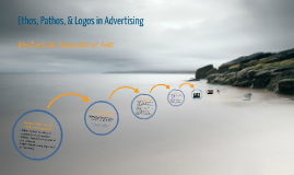 Copy of Ethos, Pathos, and Logos in Advertising