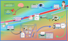 Presentación de un Caso Clínco: Árbol de Problemas, Propuesta de Solución, Plan de Intervención