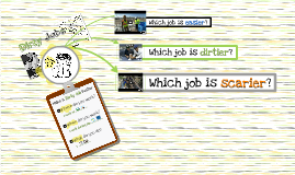 "Copy of Dirty Jobs: Supplemental Activity for Lesson 13:""What do you want to be"""