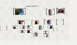 Oscany's Family Tree