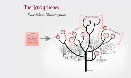 Copy of The Lovely Bones - Susie Salmon Characterization