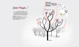 Copy of Jean Piaget. Psicología genético-cognitiva.