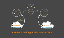 Jurisdiction and Applicable Law in Cloud