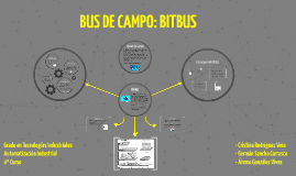Copy of BUS DE CAMPO: BITBUS