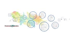 Copy of Facturacion Electronica