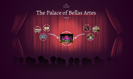 The Palace of Bellas Artes