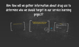 Aim: How will we gather information about drug use?