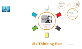 Driving Creativity: Six Thinking Hats