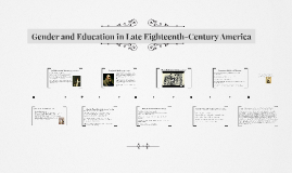 Gender and Education in Late Eighteenth-Century America