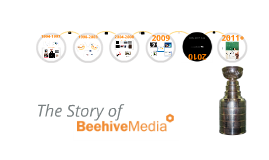 The Beehive Story