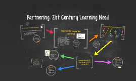 21st Century Learning Need