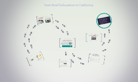 Copy of Dust Bowl Migration to California