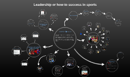 Leadership in Sports