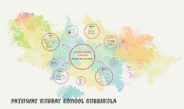 Sunday School Curricula