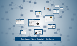 principles of swiss hospitality excellence